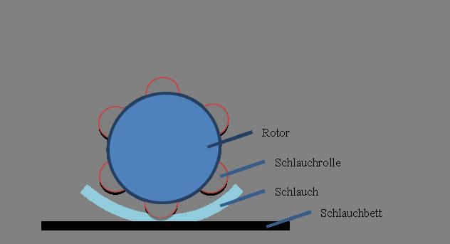 Grafik4